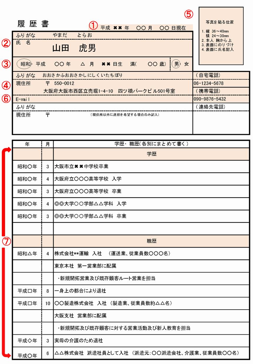 職業能力証明【ジョブ・カード】のダウンロード& …